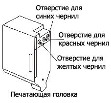 Инструкция Canon Fax B155